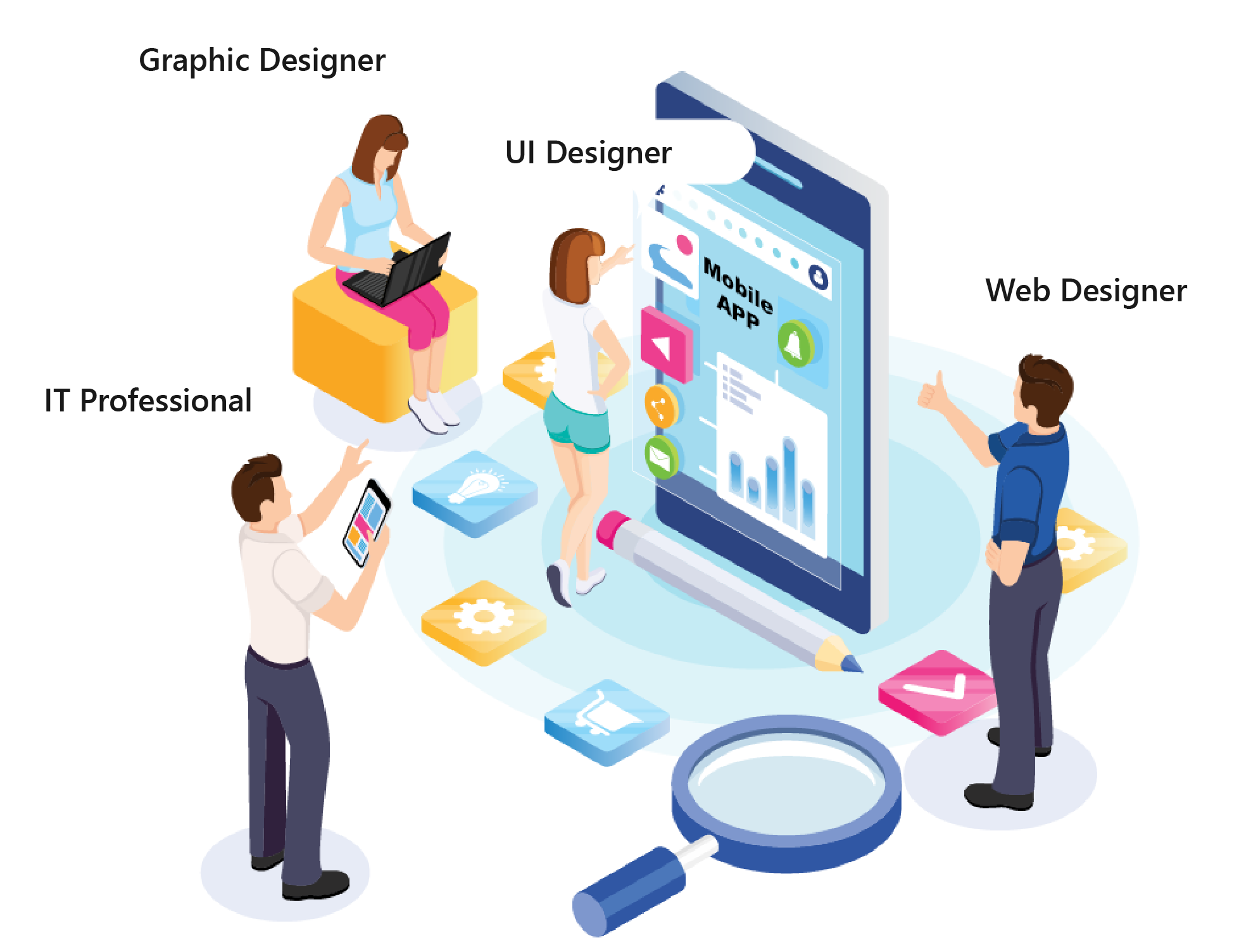 Best Ui Ux Graphic Web Mobile App Design Course In Mumbai Thane Pune